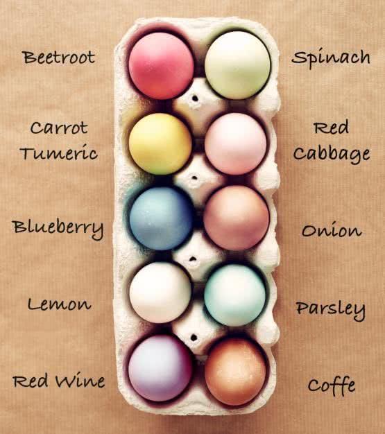 Ob Rote Beete, Spinat oder Zitrone – Naturfarben eigenen sich hervorragend zum Färben von Eiern