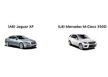 Je nach Hertz-Gutschein mietest du auch Luxus-Autos zum Sparpreis