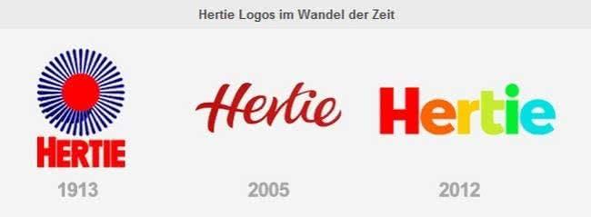 Veränderung des Hertie-Logos im Laufe der Jahre