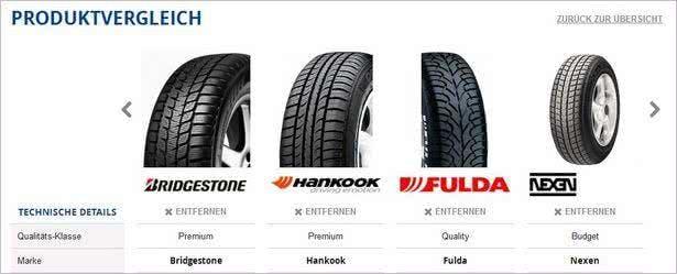Reifen-Vergleich bei Pneuhage